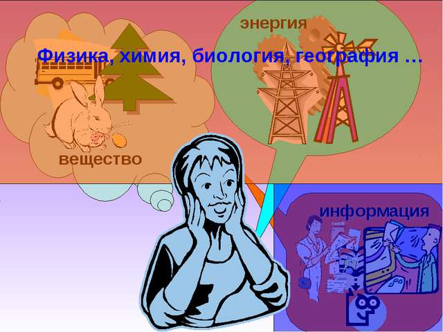 вещество энергия информация Физика, химия, биология, география …