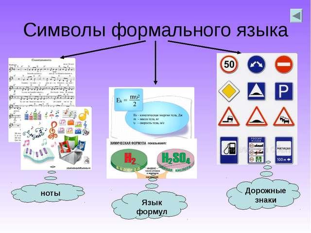 Символы формального языка ноты Язык формул Дорожные знаки