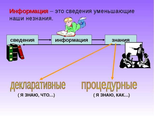 Информация – это сведения уменьшающие наши незнания. сведения информация знания