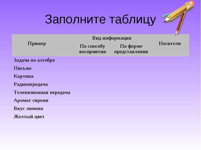Заполните таблицу ПримерВид информации Носители По способу восприятияПо ф...