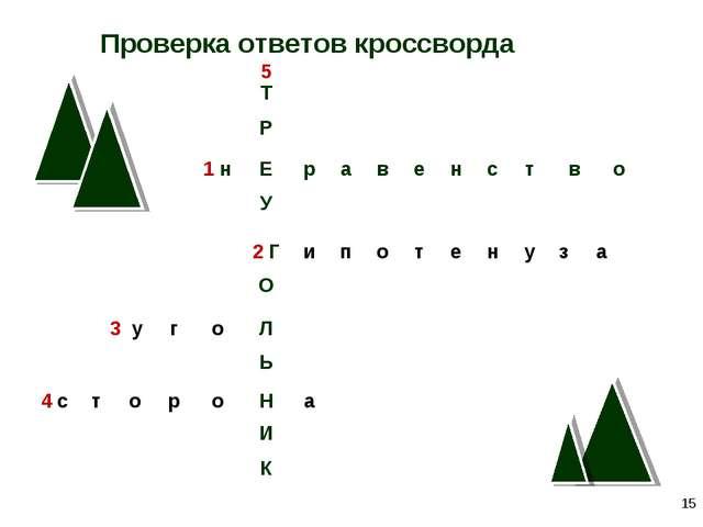 * Проверка ответов кроссворда 5 Т Р 1 нЕравенство У...