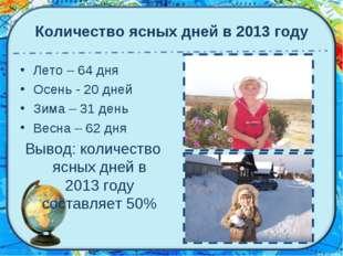 Количество ясных дней в 2013 году Лето – 64 дня Осень - 20 дней Зима – 31 ден