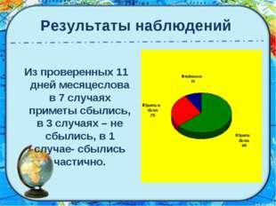 Результаты наблюдений Из проверенных 11 дней месяцеслова в 7 случаях приметы