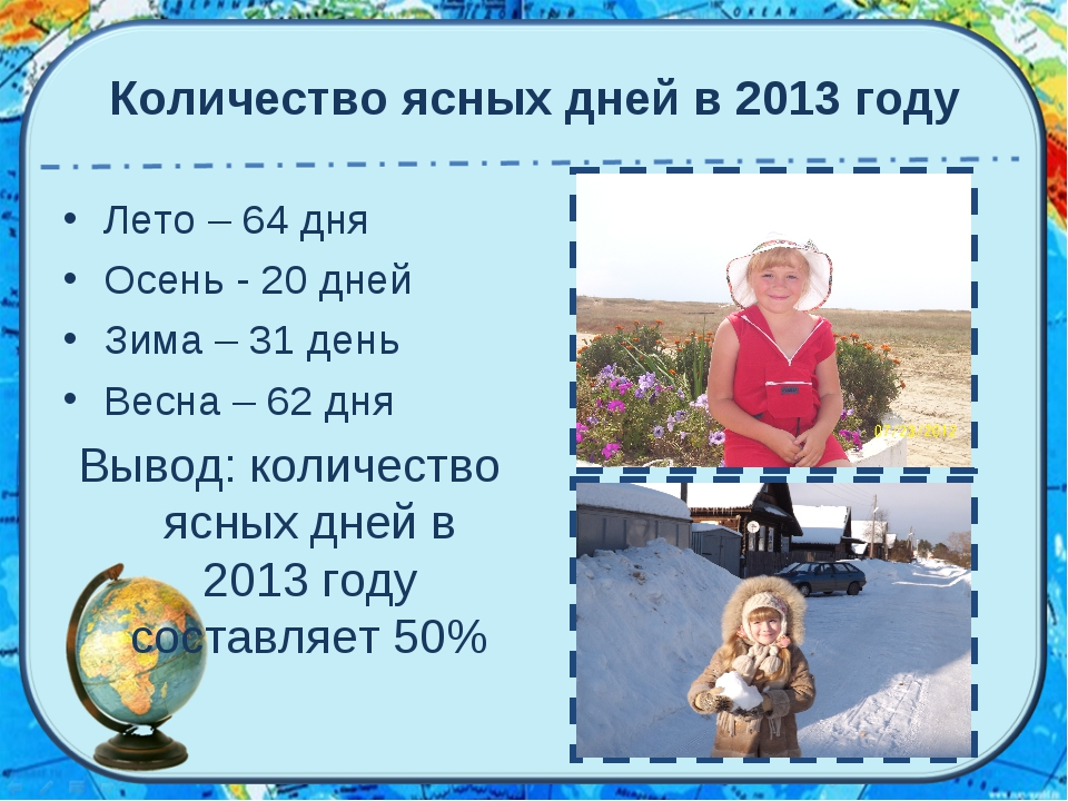 Количество ясных дней в 2013 году Лето – 64 дня Осень - 20 дней Зима – 31 ден...