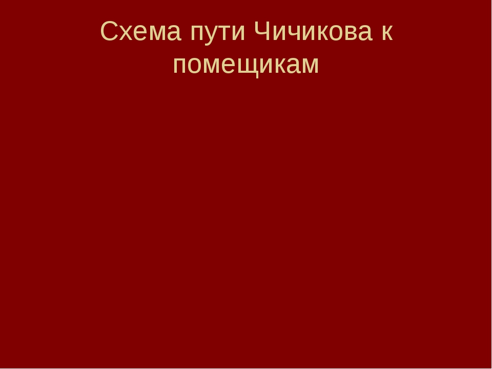 Схема пути Чичикова к помещикам