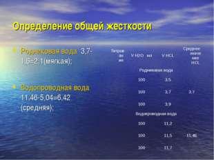 Определение общей жесткости Родниковая вода 3,7-1,6=2,1(мягкая); Водопроводна