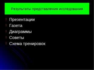 Результаты представления исследования Презентации Газета Диаграммы Советы Схе
