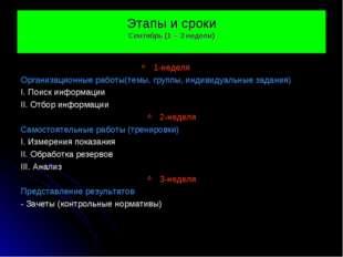 Этапы и сроки Сентябрь (1 – 3 недели) 1-неделя Организационные работы(темы, г