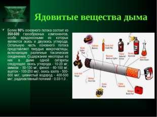 Ядовитые вещества дыма Более 90% основного потока состоит из 350-500 газообра