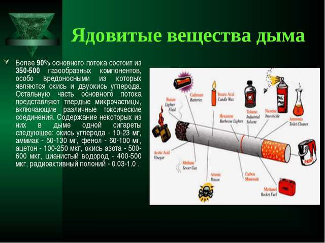 Ядовитые вещества дыма Более 90% основного потока состоит из 350-500 газообра...