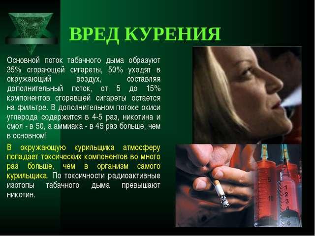 ВРЕД КУРЕНИЯ Основной поток табачного дыма образуют 35% сгорающей сигареты, 5...