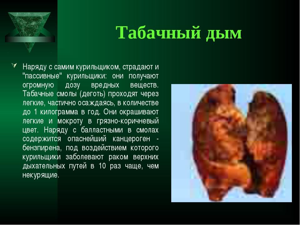 """Табачный дым Наряду с самим курильщиком, страдают и """"пассивные"""" курильщики: о..."""