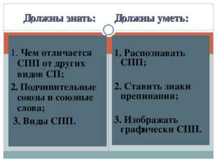 Должны знать: Должны уметь: 1. Чем отличается СПП от других видов СП; 2. Подч