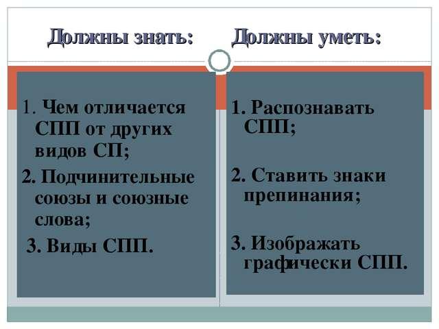 Должны знать: Должны уметь: 1. Чем отличается СПП от других видов СП; 2. Подч...