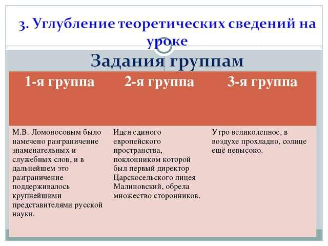 1-я группа2-я группа3-я группа М.В. Ломоносовым было намечено разграничение...