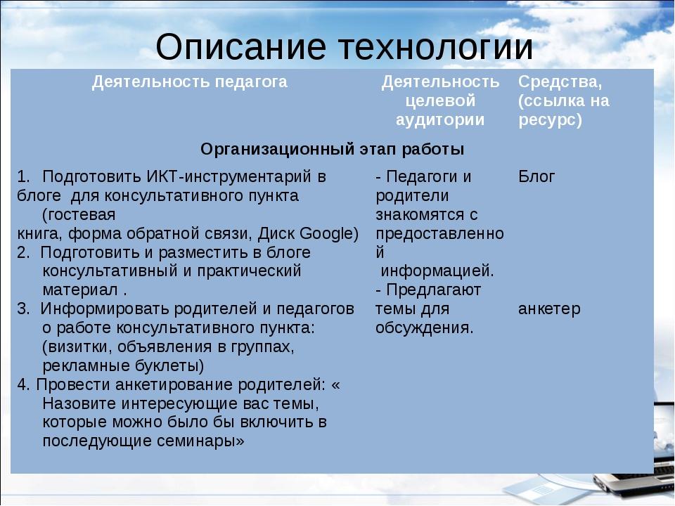 Описание технологии Деятельность педагогаДеятельность целевой аудиторииСред...