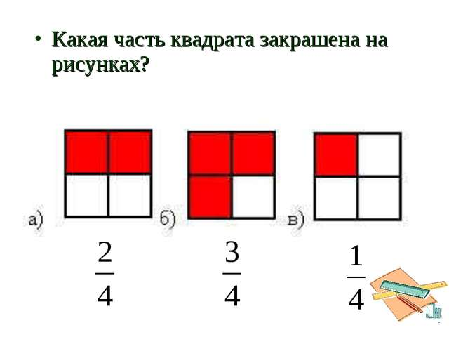 Какая часть квадрата закрашена на рисунках?