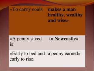 «То carry coals 	makes a man healthy, wealthy and wise» «A penny saved is	 to