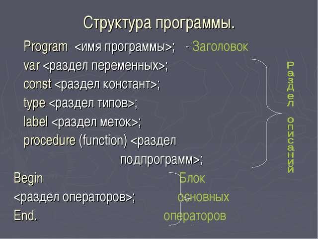 Структура программы. Program ; - Заголовок var ; const ; type ; label ; proce...