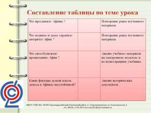МБОУ СОШ №11 352054 Краснодарский край, Павловский район, ст. Старолеушковска