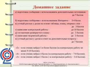 а) подготовка сообщения с использованием дополнительных источников- до 7 бал