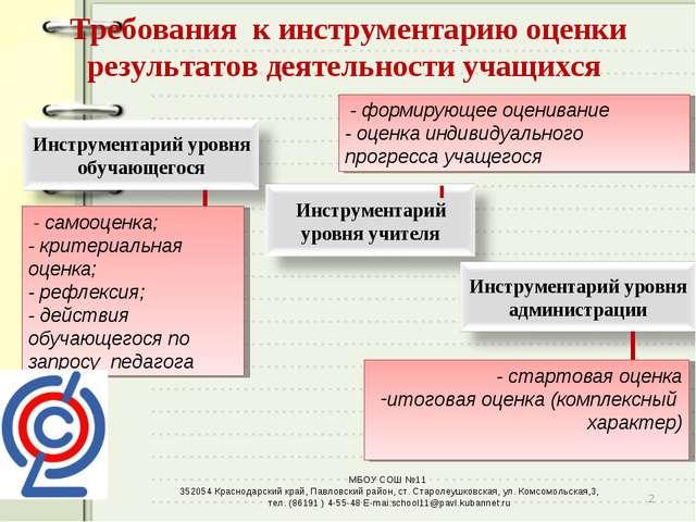 Требования к инструментарию оценки результатов деятельности учащихся - форми...