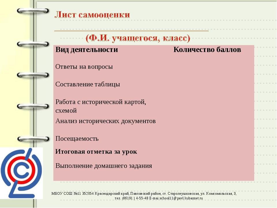 МБОУ СОШ №11 352054 Краснодарский край, Павловский район, ст. Старолеушковск...