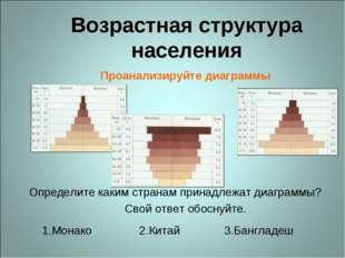 Возрастная структура населения Проанализируйте диаграммы Определите каким стр