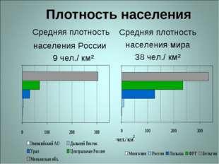 Плотность населения Средняя плотность населения России 9 чел./ км² Средняя пл