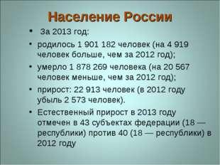 Население России За 2013 год: родилось 1 901 182 человек (на 4 919 человек бо