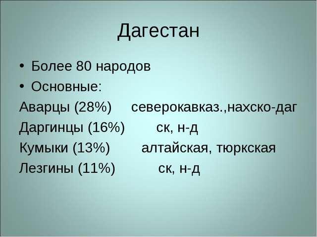 Дагестан Более 80 народов Основные: Аварцы (28%) северокавказ.,нахско-даг Дар...