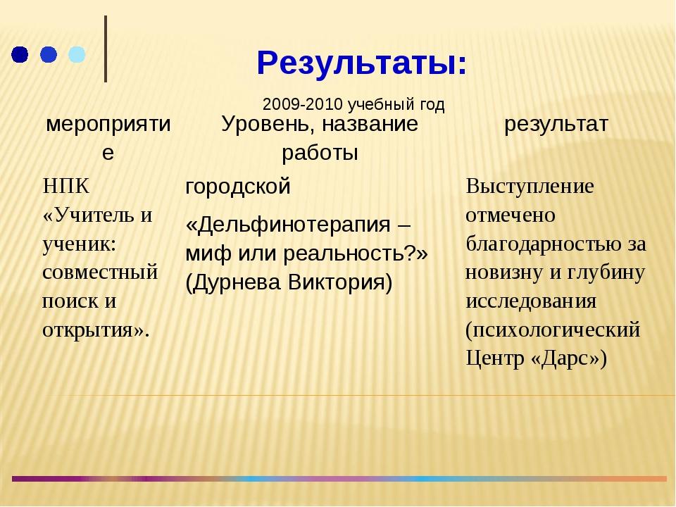 Результаты: 2009-2010 учебный год мероприятиеУровень, название работырезул...