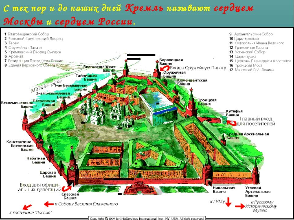 С тех пор и до наших дней Кремль называют сердцем Москвы и сердцем России.