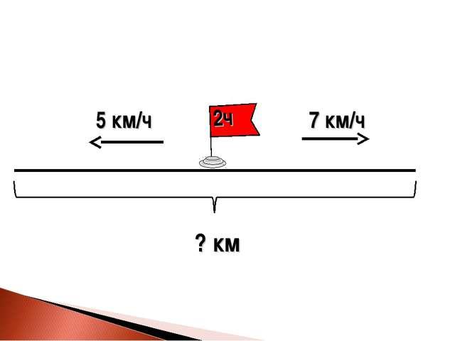 5 км/ч ? км 7 км/ч