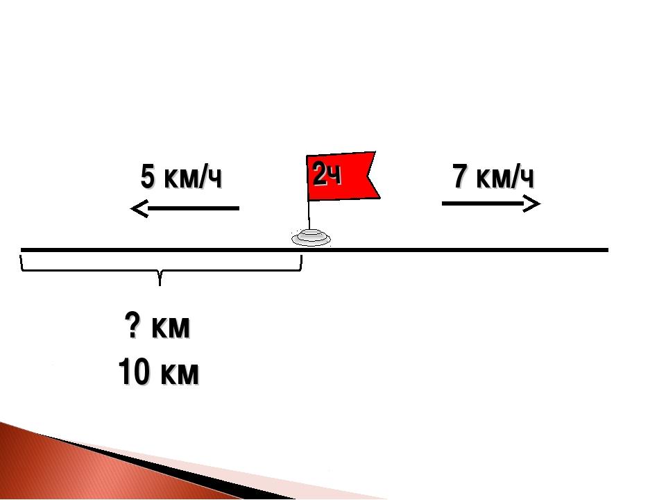 5 км/ч ? км 7 км/ч 10 км