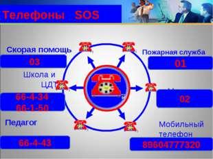 Телефоны SOS Пожарная служба Скорая помощь Милиция Мобильный телефон Школа и