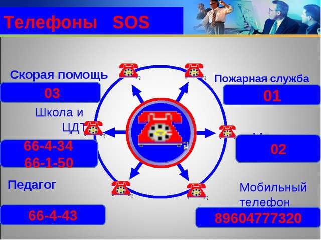 Телефоны SOS Пожарная служба Скорая помощь Милиция Мобильный телефон Школа и...