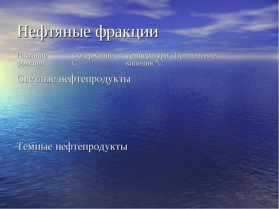 Нефтяные фракции Название фракцииСодержание СТемпература кипения ºСПримене...