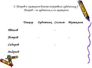 2. Петров и музыкант вместе позировали художнику → Петров – не художник и не