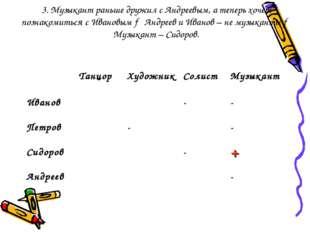 3. Музыкант раньше дружил с Андреевым, а теперь хочет познакомиться с Ивановы