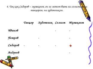 4. Так как Сидоров – музыкант, он не может быть ни солистом, ни танцором, ни
