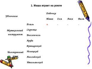 1. Маша играет на рояле УвлечениеДевочка МашаОляЛенаВаля Музыкальный ин