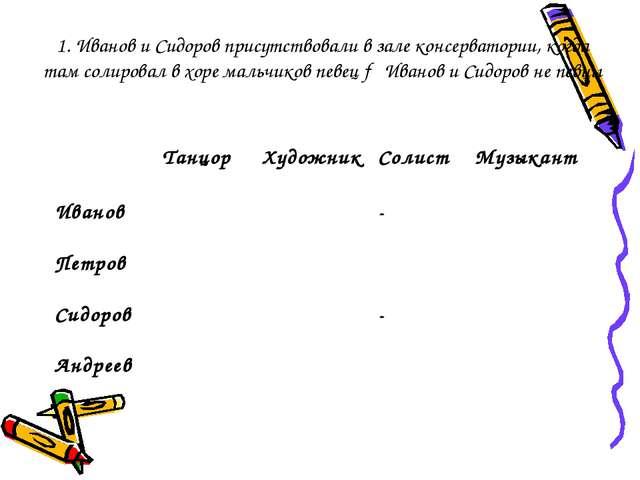 1. Иванов и Сидоров присутствовали в зале консерватории, когда там солировал...