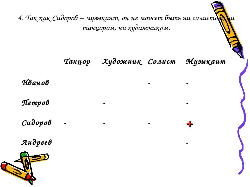 4. Так как Сидоров – музыкант, он не может быть ни солистом, ни танцором, ни...