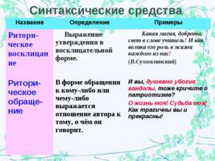 Синтаксические средства НазваниеОпределениеПримеры Ритори-ческое восклицани