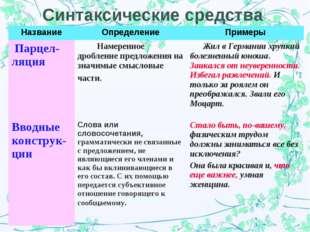 Синтаксические средства НазваниеОпределениеПримеры Парцел-ляция  Намеренно