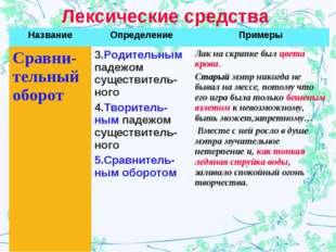 Лексические средства НазваниеОпределениеПримеры Сравни-тельный оборот3.Род