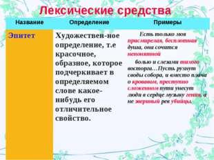 Лексические средства НазваниеОпределениеПримеры Эпитет Художествен-ное опр
