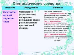Синтаксические средства НазваниеОпределениеПримеры Синтакси-ческий паралле-