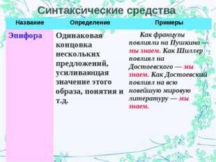 Синтаксические средства НазваниеОпределениеПримеры Эпифора Одинаковая конц
